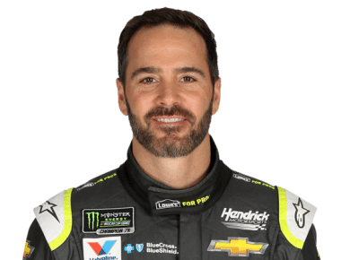 1_2018_Jimmie_Johnson_550x440