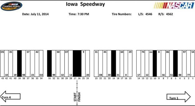 Checkered Flag together with Party Race Car Birthday besides Iowa C ing World Truck Pit Stall Assignments besides  on nascar truck wrap