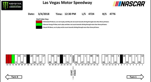 Las Vegas Monster Energy Series Pit Stall Assignments