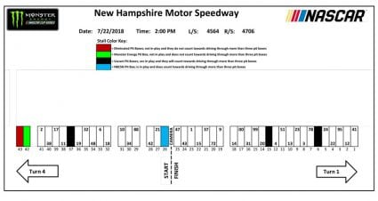 New Hampshire Monster Energy Series pit stall assignments