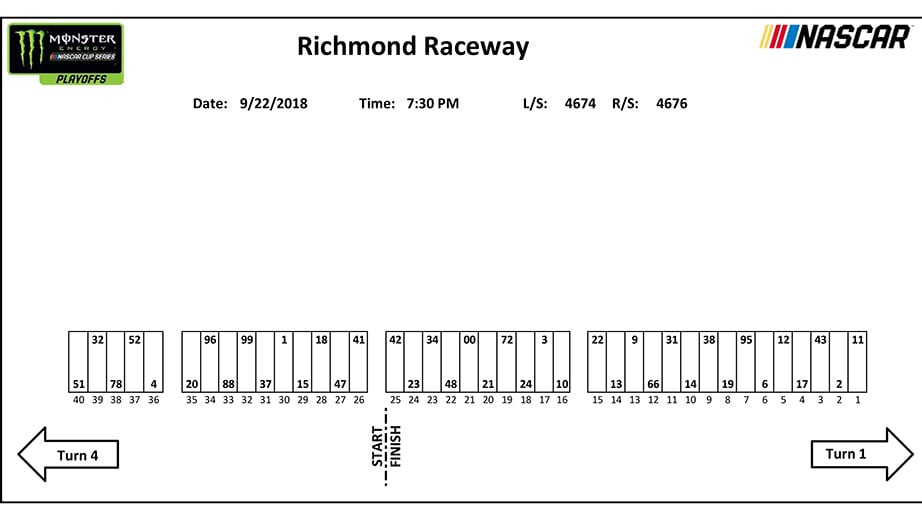 Richmond Monster Energy NASCAR Cup Series pit stall assignments