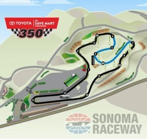 The 2019 Sonoma race course