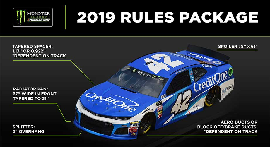 Graphic for 2019 rules packages