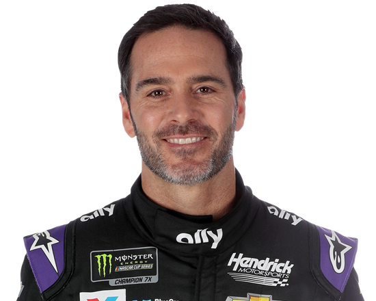 Jimmie Johnson NASCAR driver page | Stats, Results, Bio ...