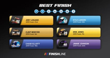 NASCAR Finish Line: Analyzing best Group 2 play at Atlanta