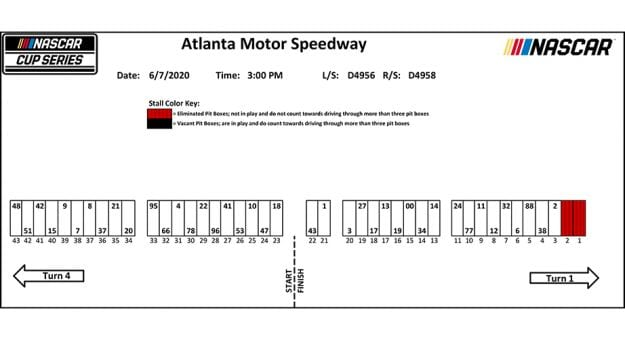 Atlanta Cup pit stall assignments
