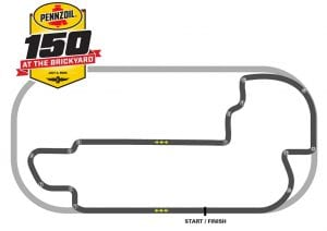 2020 June30 Ims Road Course Inset Image