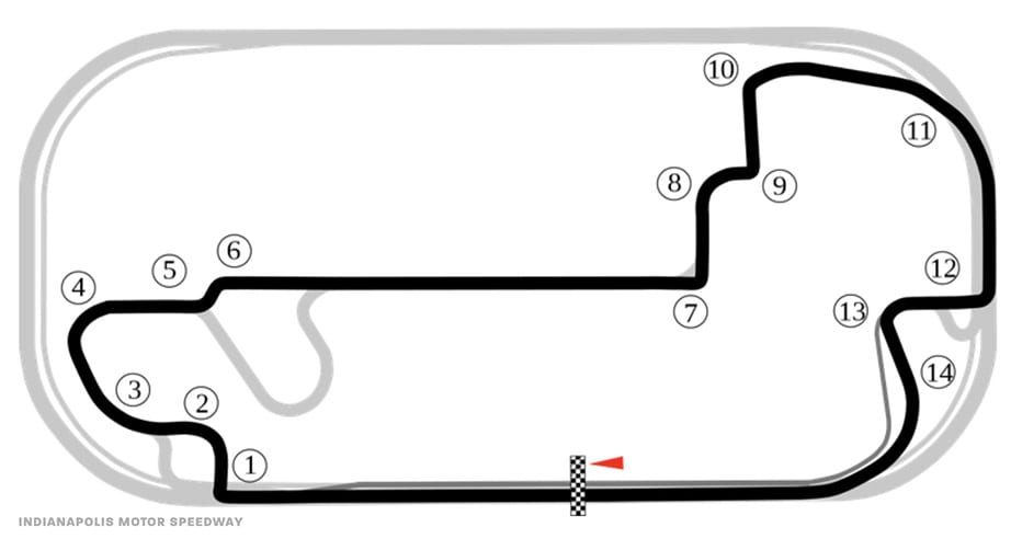 Indy Road Course Layout