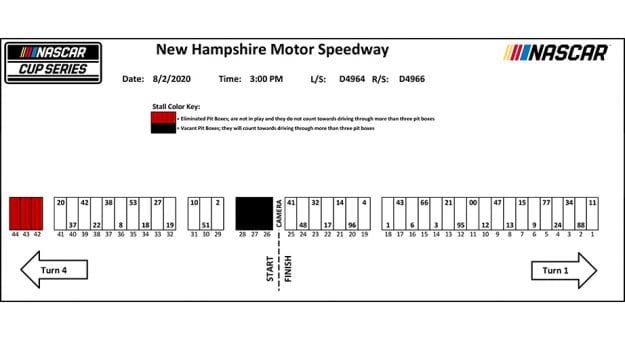 New Hampshire NASCAR Cup Series pit stalls