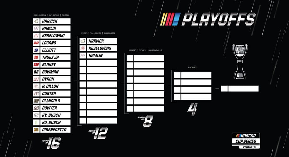 Heroplayoffs Grid Post Richmond